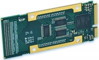 AP471 - TTL Digital  I/O PCIe Board