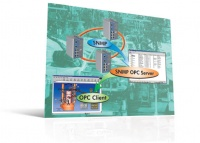 EDS-SNMP OPC Server Pro - OPC server for integrating SNMP devices into HMI/SCADA systems