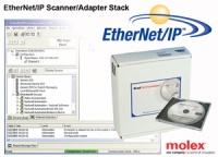SDK-EIP-SCA