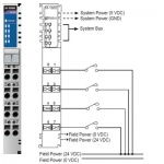 M-1800 - 8 digital Inputs, sink-type, 24 VDC