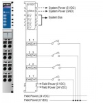 M-1801 - 8 digital Inputs, source-type, 24 VDC